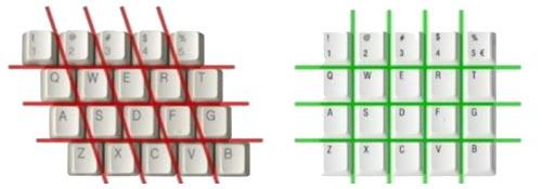 Clavier orthogonal